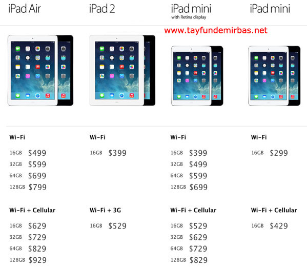 ipad-air-ipad-mini-retina-fiyatlari